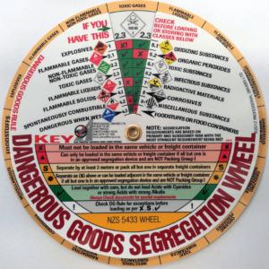 Segregation Wheel